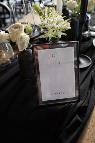 Coco table name